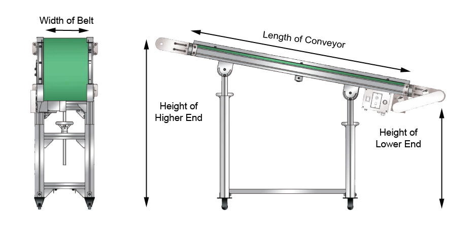 incline automation conveyor