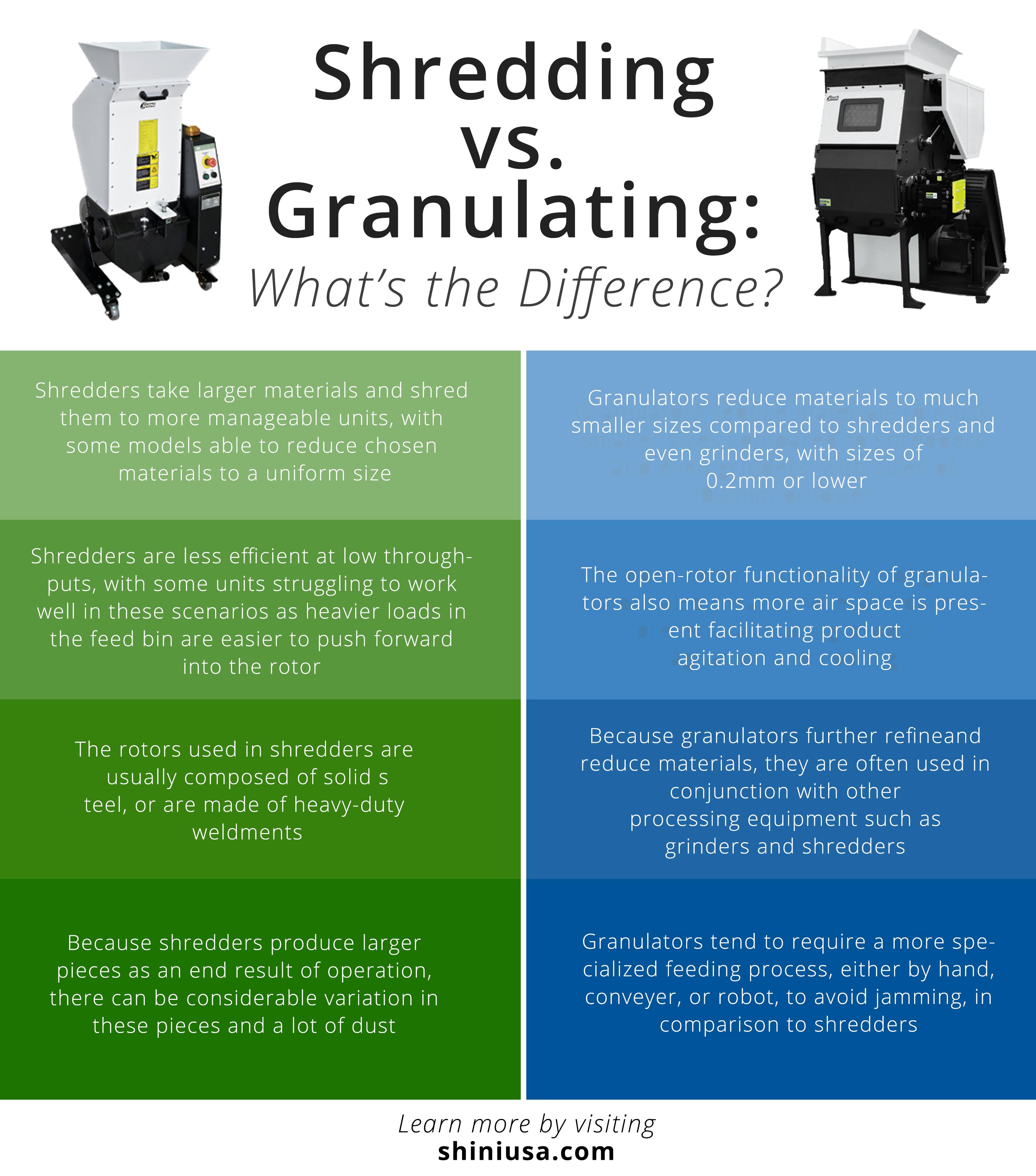 shredding vs granulating